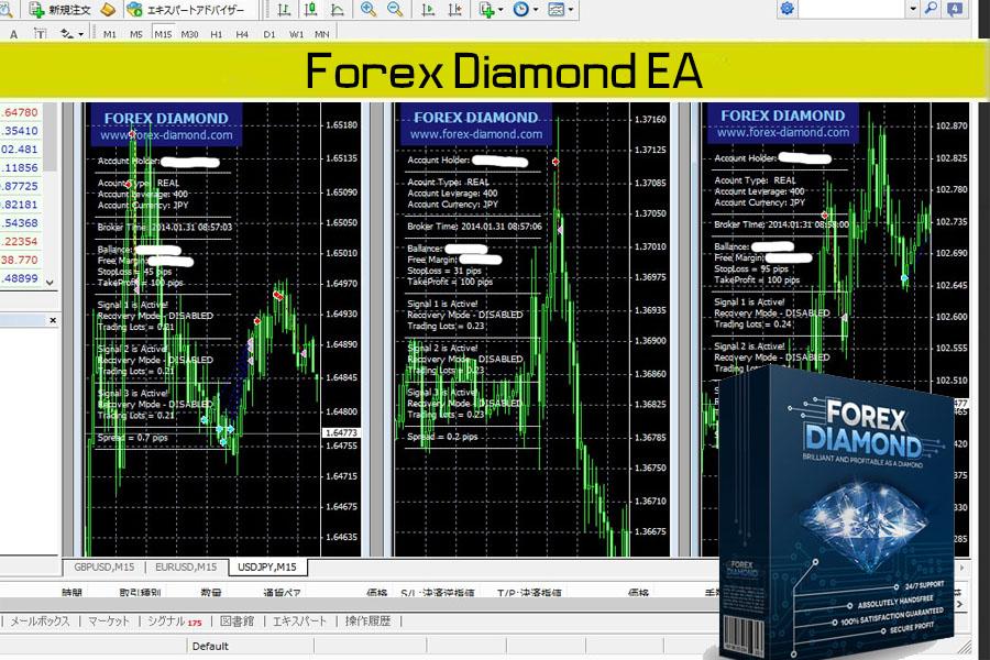 Forex Diamond EA - Fortune.My